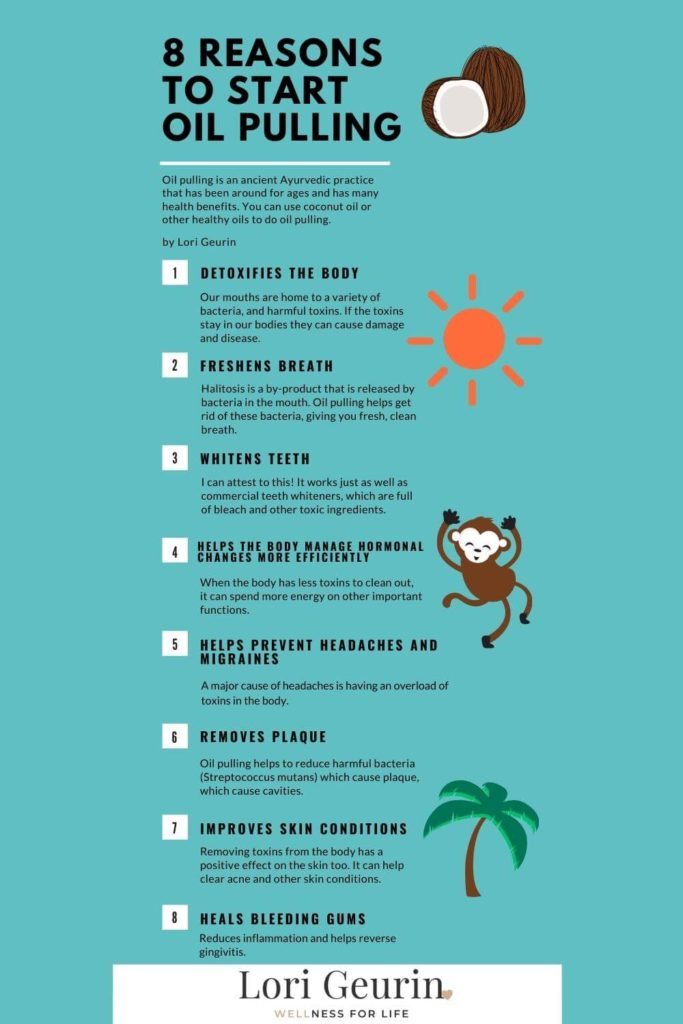 oil pulling benefits infographic on a blue green background with coconuts