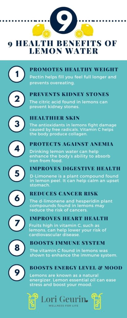 health benefits of drinking lemon water / lemon water benefits infographic with lemons and lemon water