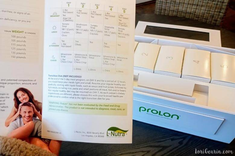 fasting mimicking diet plan /  Prolon fasting meal plan directions and kit
